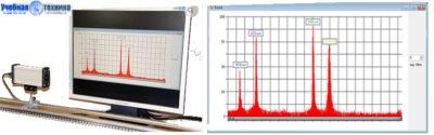 оптика, Спектрограф, электронный, физика
